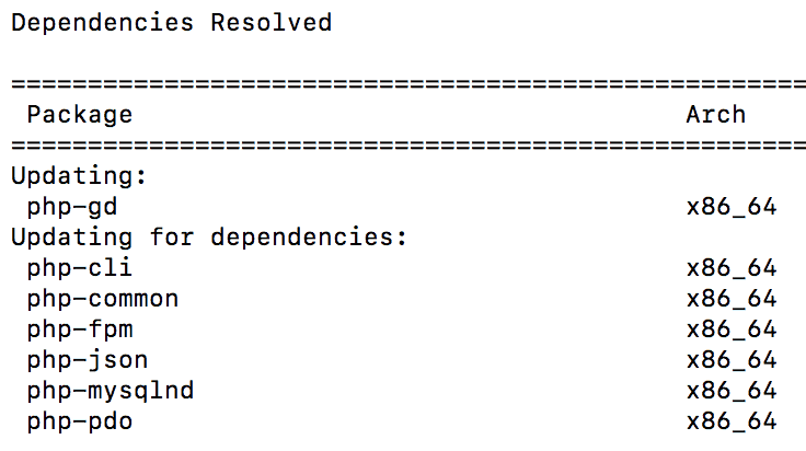GD library Dependencies Resolved