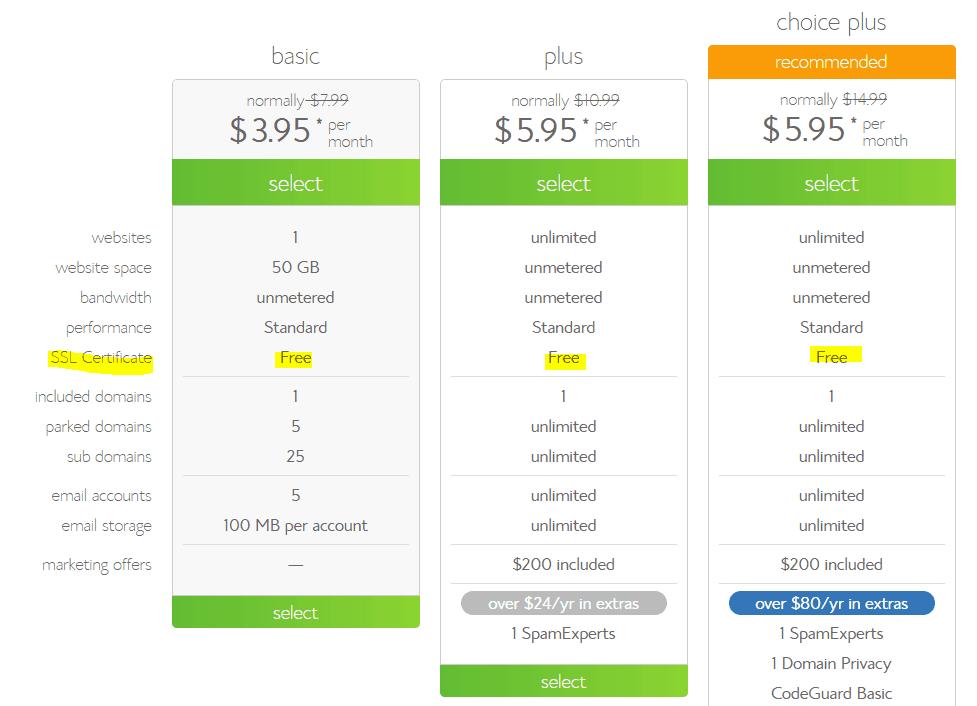 Bluhost.com WORDPRESS hosting plans